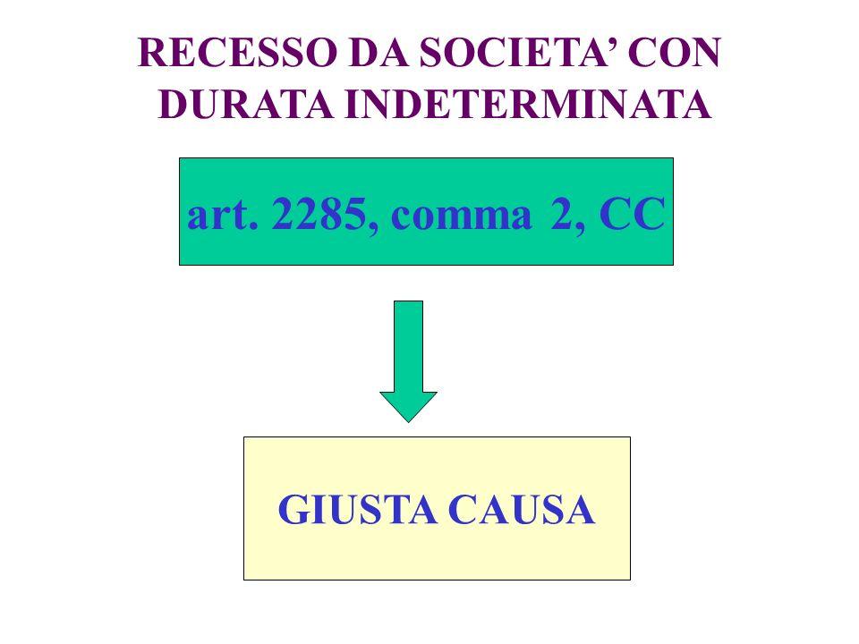 RECESSO DA SOCIETA' CON