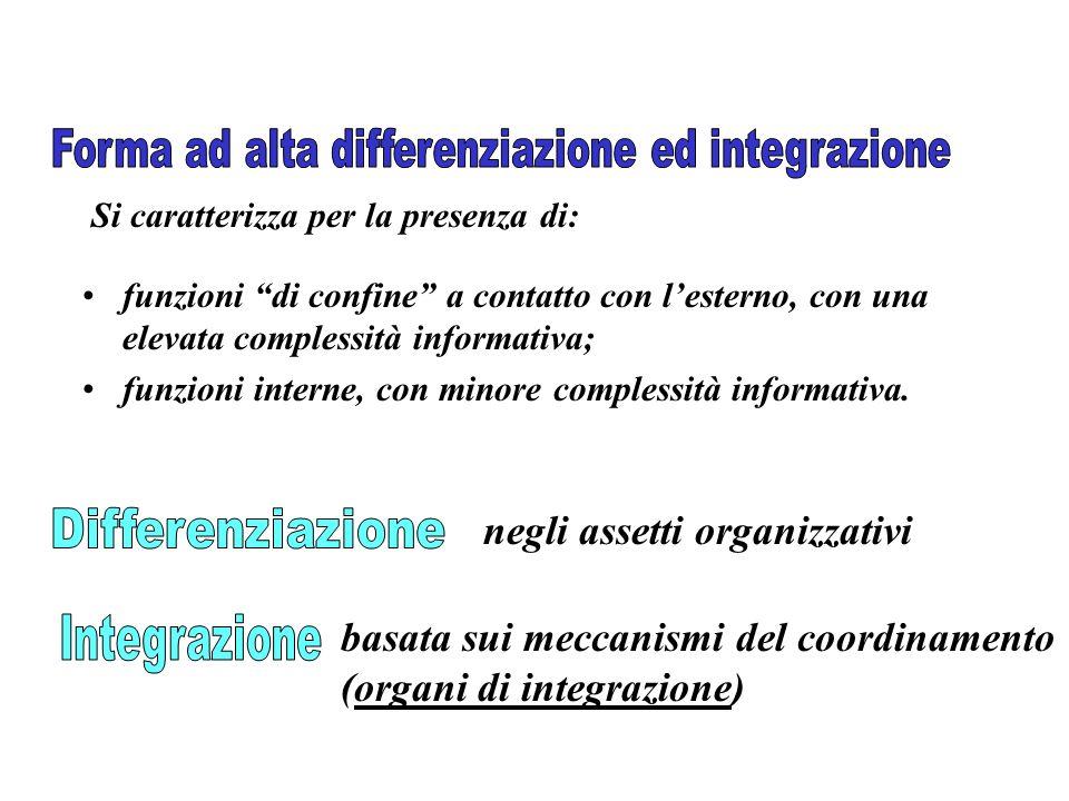 Forma ad alta differenziazione ed integrazione