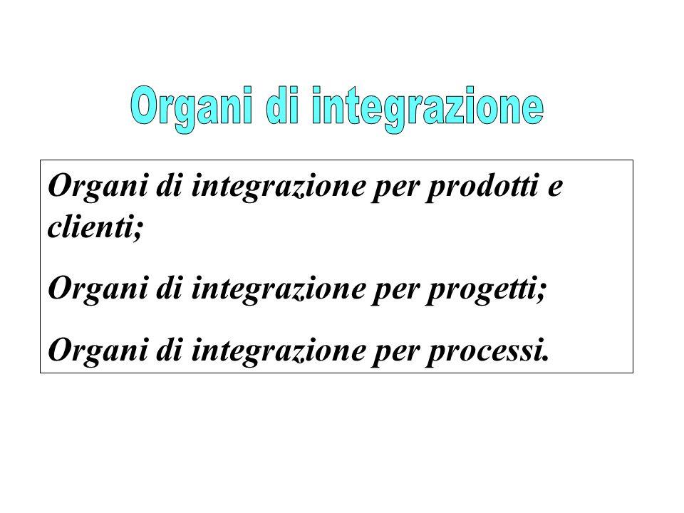 Organi di integrazione