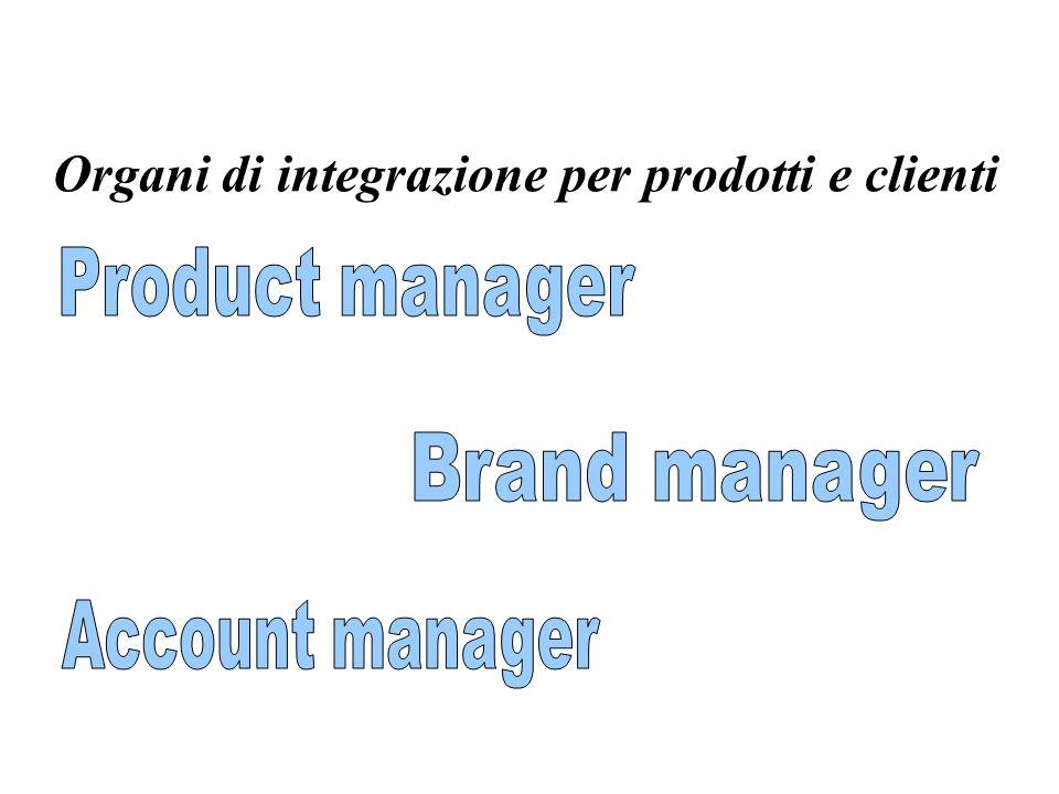 Organi di integrazione per prodotti e clienti
