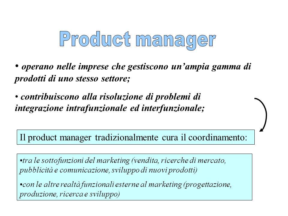 Product manager operano nelle imprese che gestiscono un'ampia gamma di prodotti di uno stesso settore;