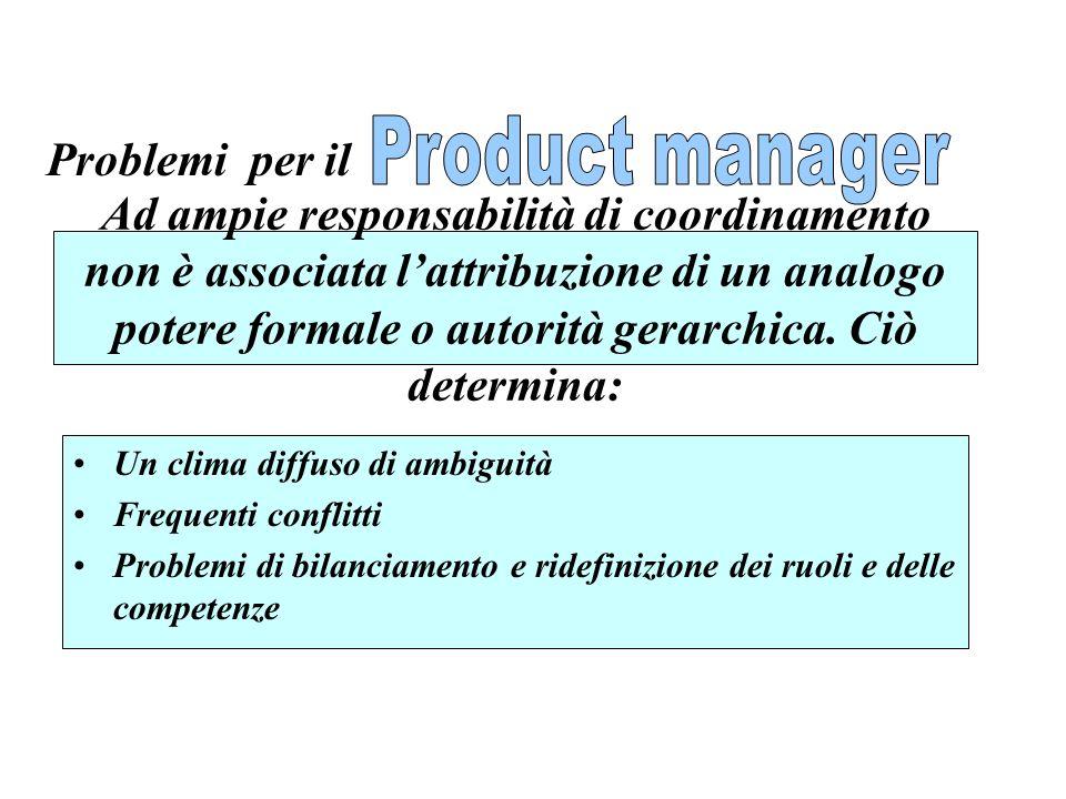 Product manager Problemi per il