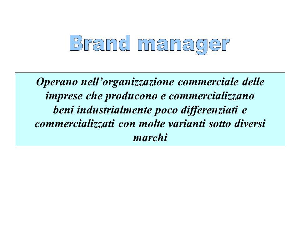Brand manager Operano nell'organizzazione commerciale delle imprese che producono e commercializzano.