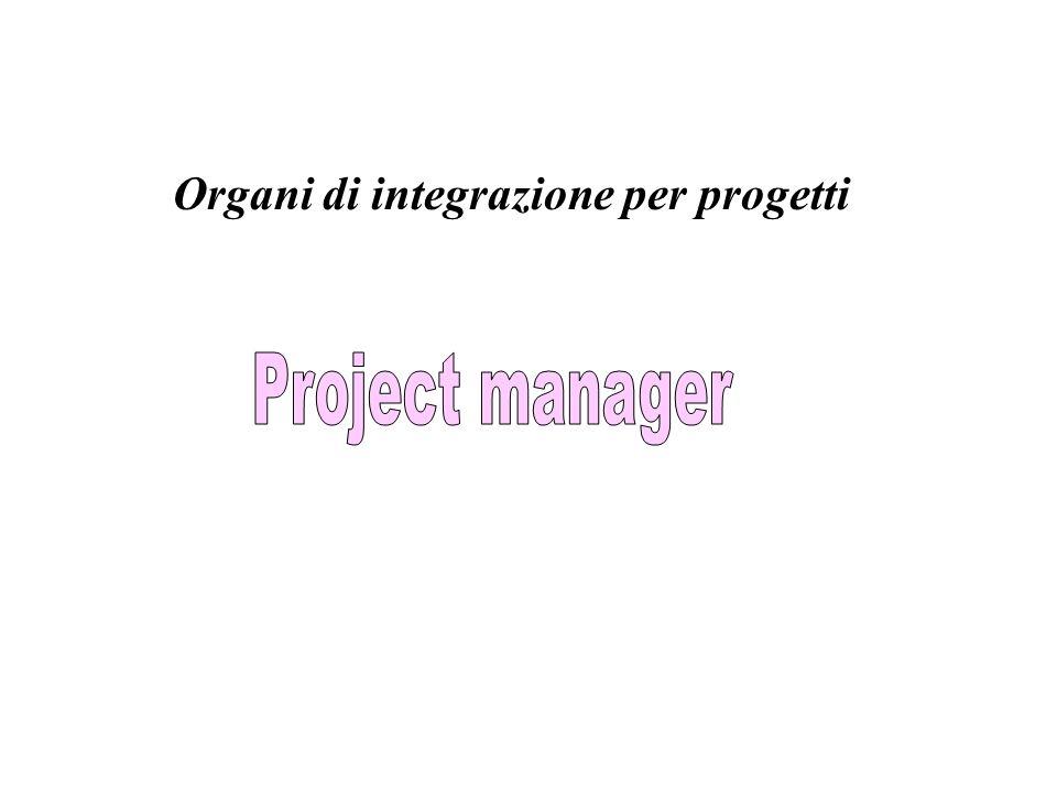 Organi di integrazione per progetti
