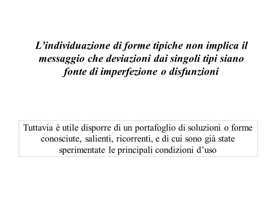 L'individuazione di forme tipiche non implica il messaggio che deviazioni dai singoli tipi siano fonte di imperfezione o disfunzioni