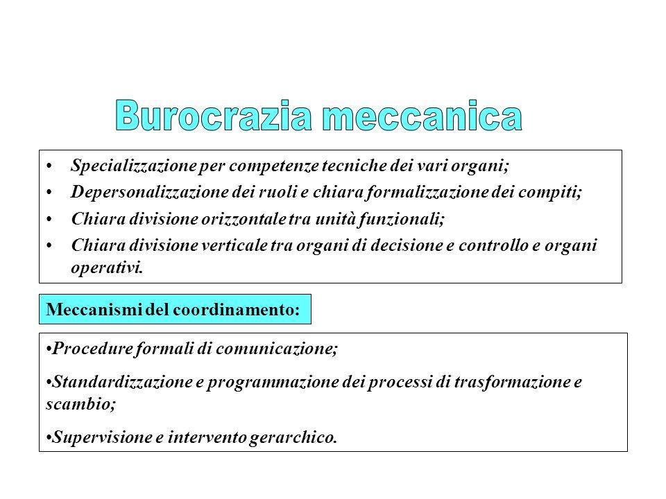 Burocrazia meccanica Specializzazione per competenze tecniche dei vari organi; Depersonalizzazione dei ruoli e chiara formalizzazione dei compiti;