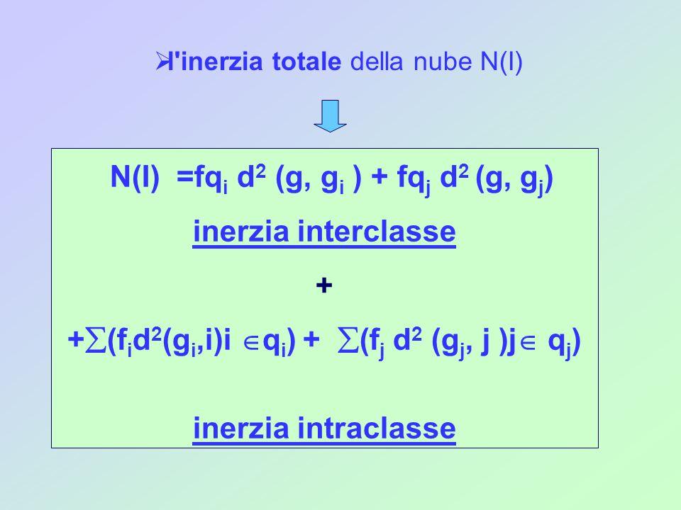 +(fid2(gi,i)iqi) + (fj d2 (gj, j )j qj)