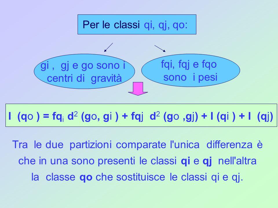 Per le classi qi, qj, qo: gi , gj e go sono i. centri di gravità. fqi, fqj e fqo. sono i pesi.