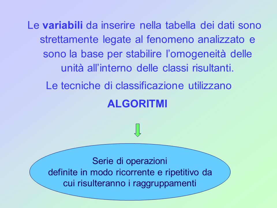 Le tecniche di classificazione utilizzano ALGORITMI