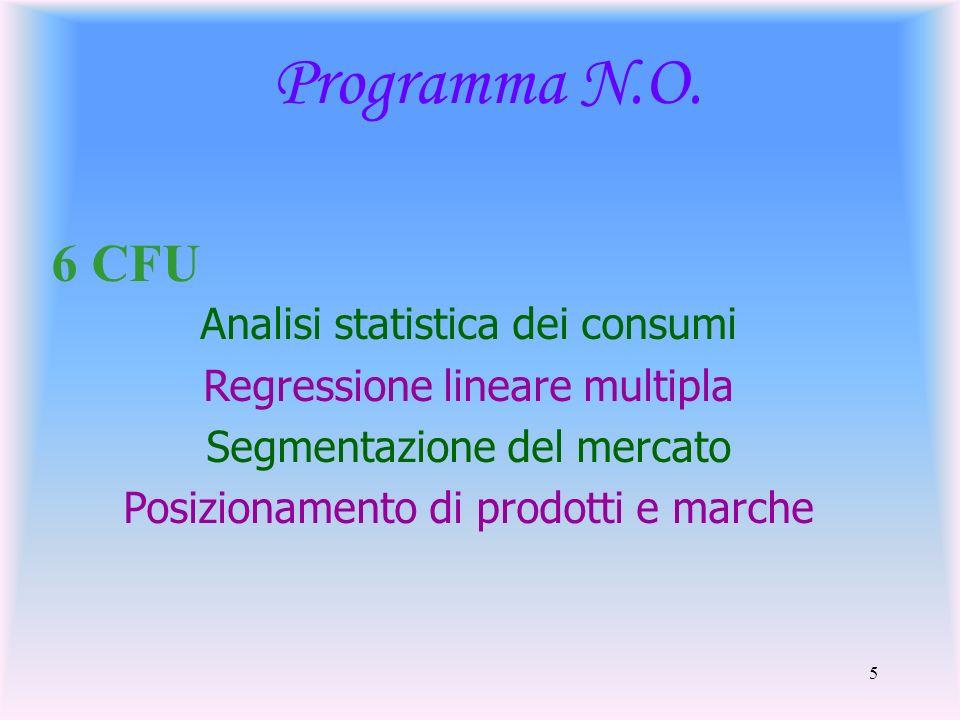 Programma N.O. 6 CFU Analisi statistica dei consumi
