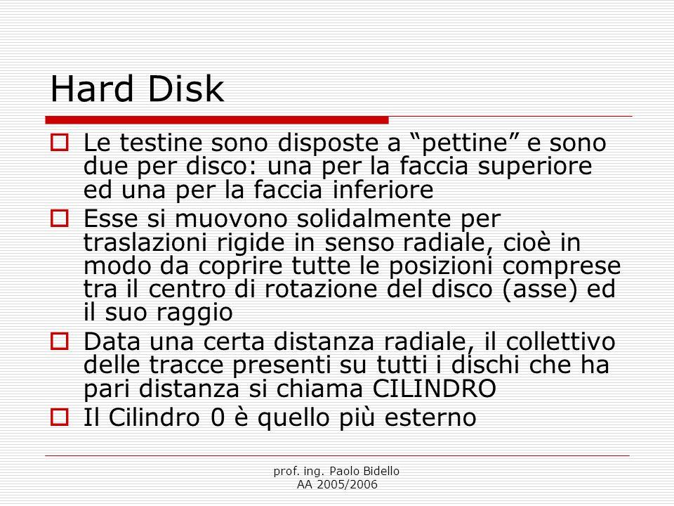 Hard Disk Le testine sono disposte a pettine e sono due per disco: una per la faccia superiore ed una per la faccia inferiore.