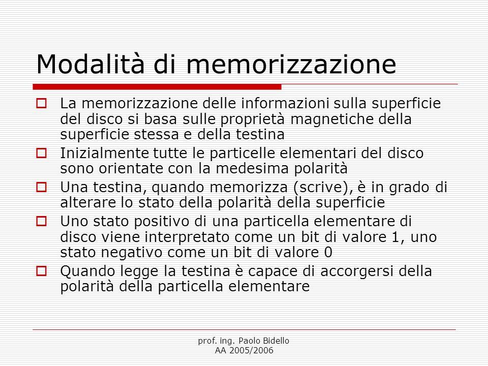 Modalità di memorizzazione