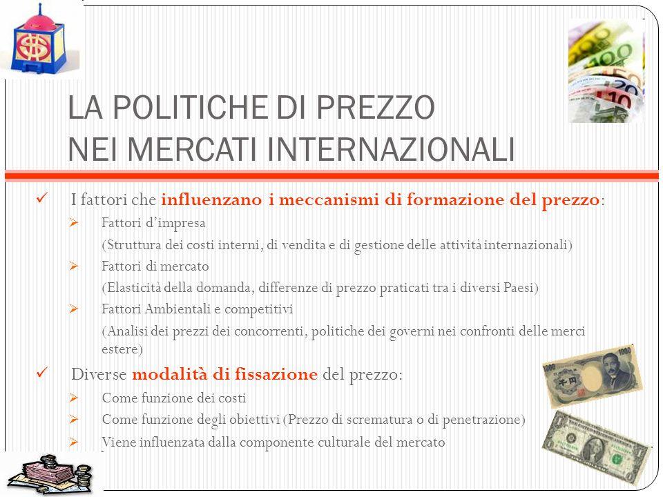 LA POLITICHE DI PREZZO NEI MERCATI INTERNAZIONALI