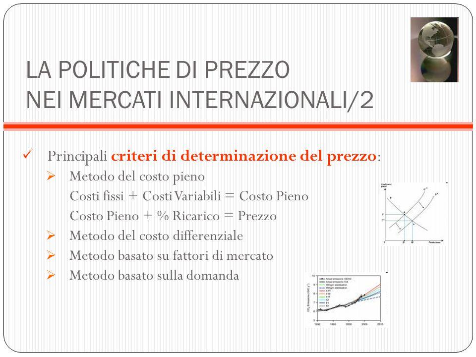 LA POLITICHE DI PREZZO NEI MERCATI INTERNAZIONALI/2