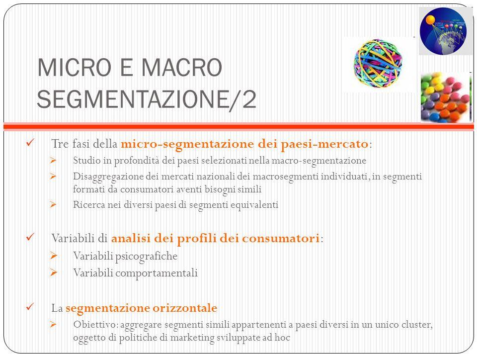 MICRO E MACRO SEGMENTAZIONE/2