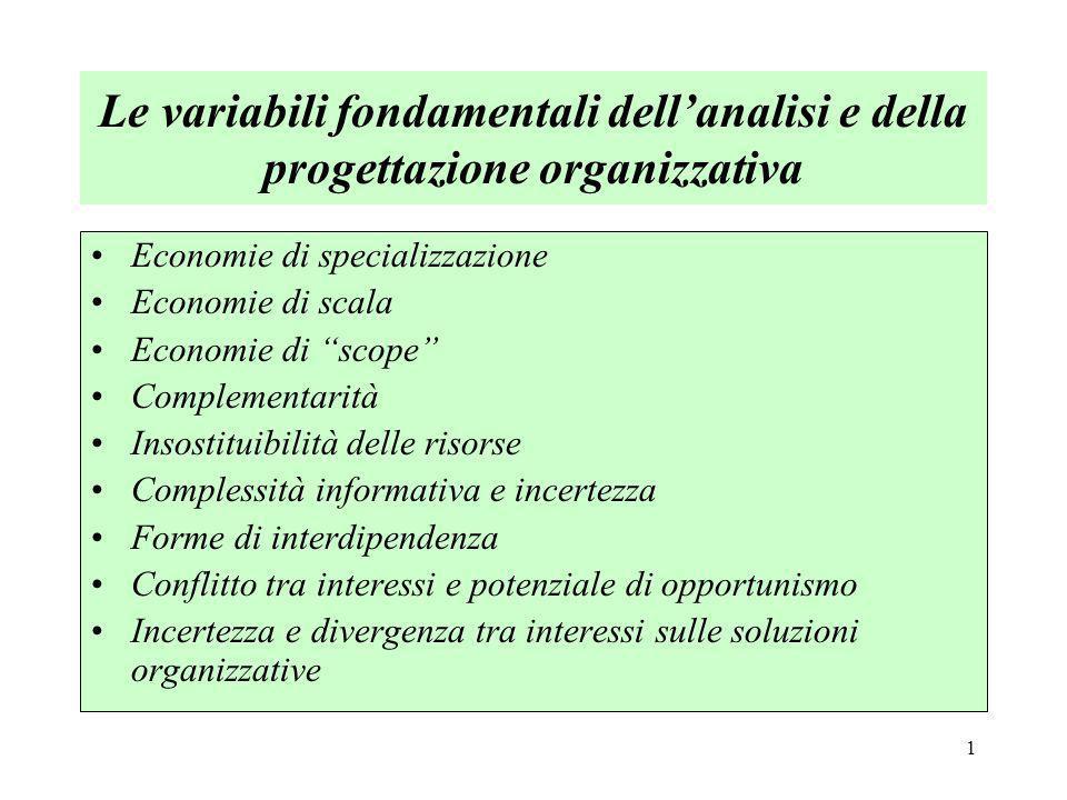 Le variabili fondamentali dell'analisi e della progettazione organizzativa
