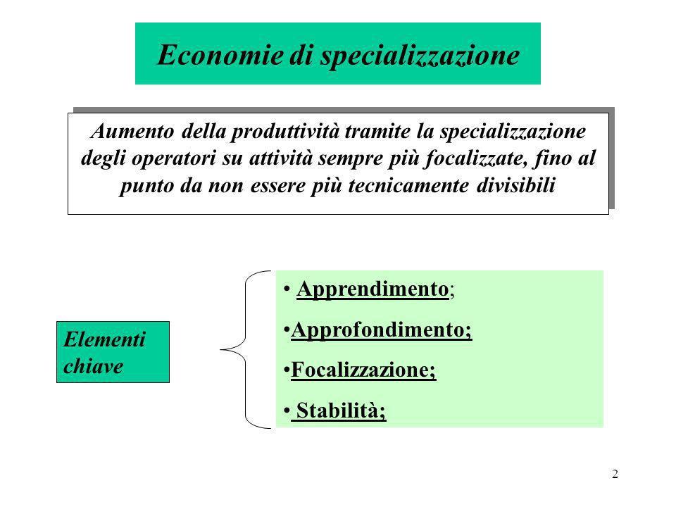 Economie di specializzazione
