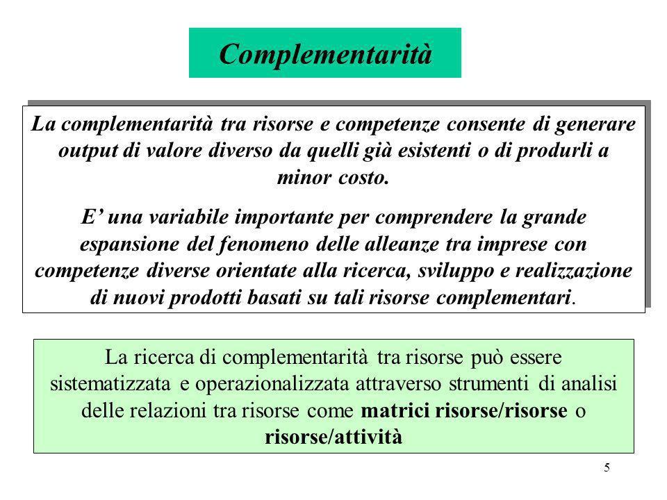 Complementarità