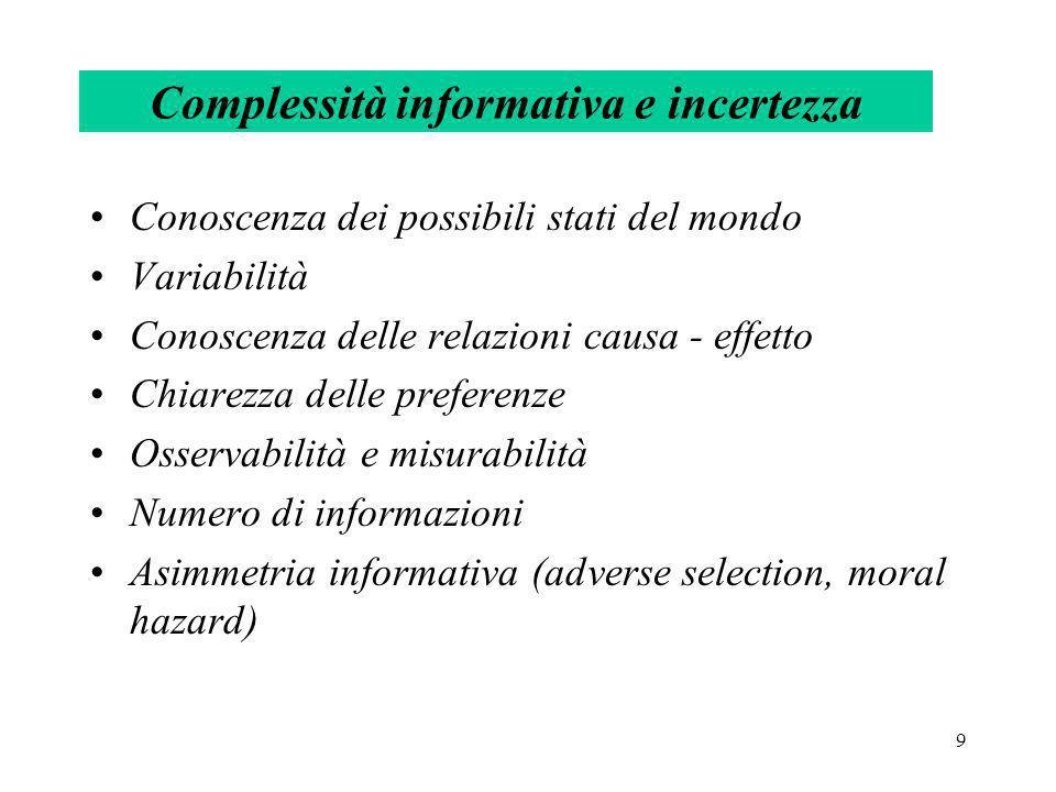 Complessità informativa e incertezza