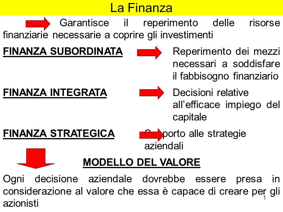 La FinanzaGarantisce il reperimento delle risorse finanziarie necessarie a coprire gli investimenti.