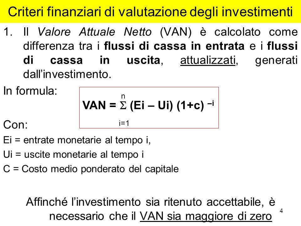 Criteri finanziari di valutazione degli investimenti