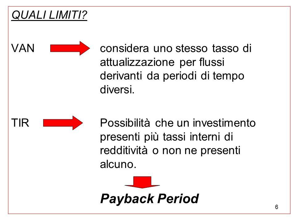Payback Period QUALI LIMITI