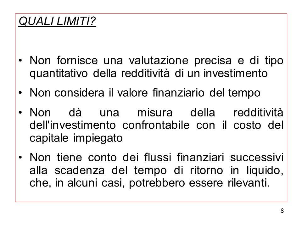 QUALI LIMITI Non fornisce una valutazione precisa e di tipo quantitativo della redditività di un investimento.