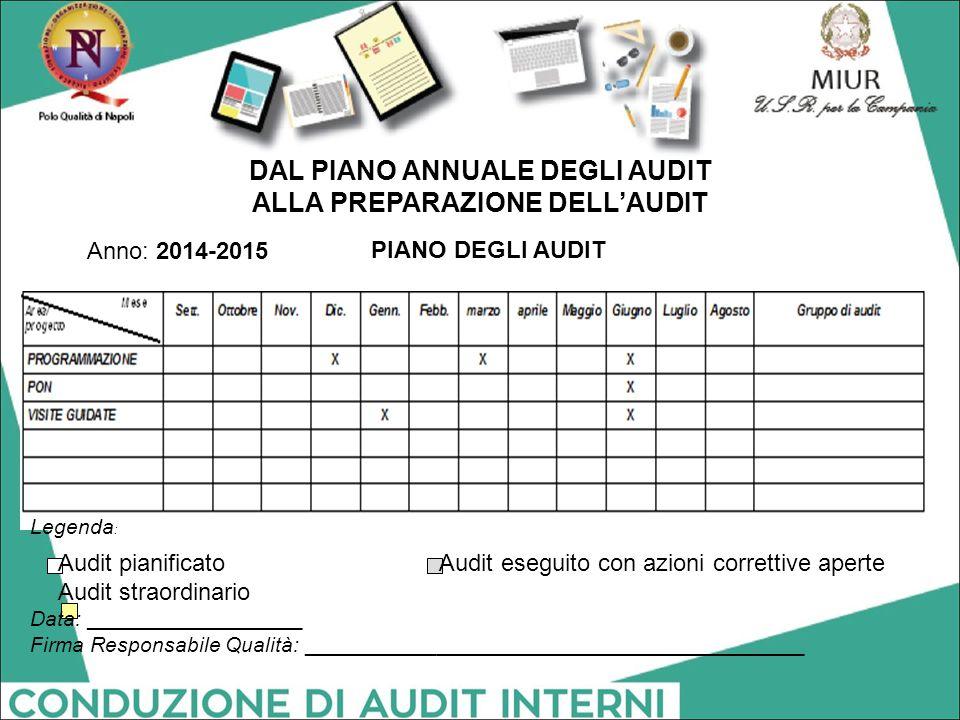 DAL PIANO ANNUALE DEGLI AUDIT ALLA PREPARAZIONE DELL'AUDIT