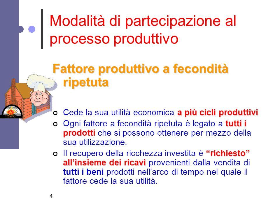 Modalità di partecipazione al processo produttivo