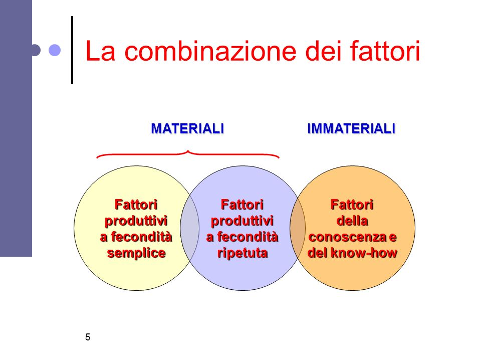 La combinazione dei fattori