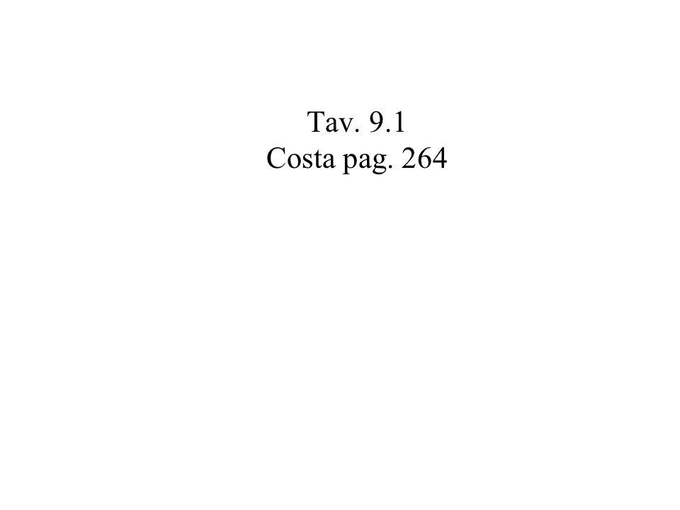 Tav. 9.1 Costa pag. 264