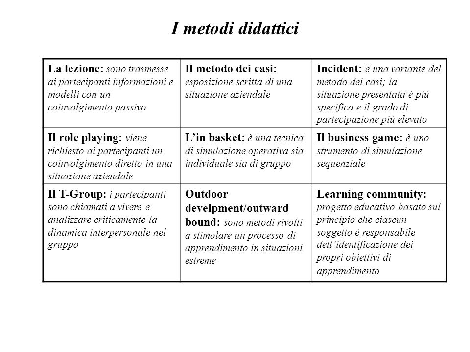 I metodi didattici La lezione: sono trasmesse ai partecipanti informazioni e modelli con un coinvolgimento passivo.