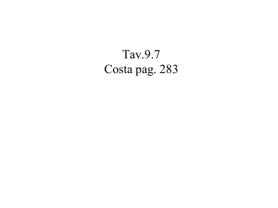 Tav.9.7 Costa pag. 283