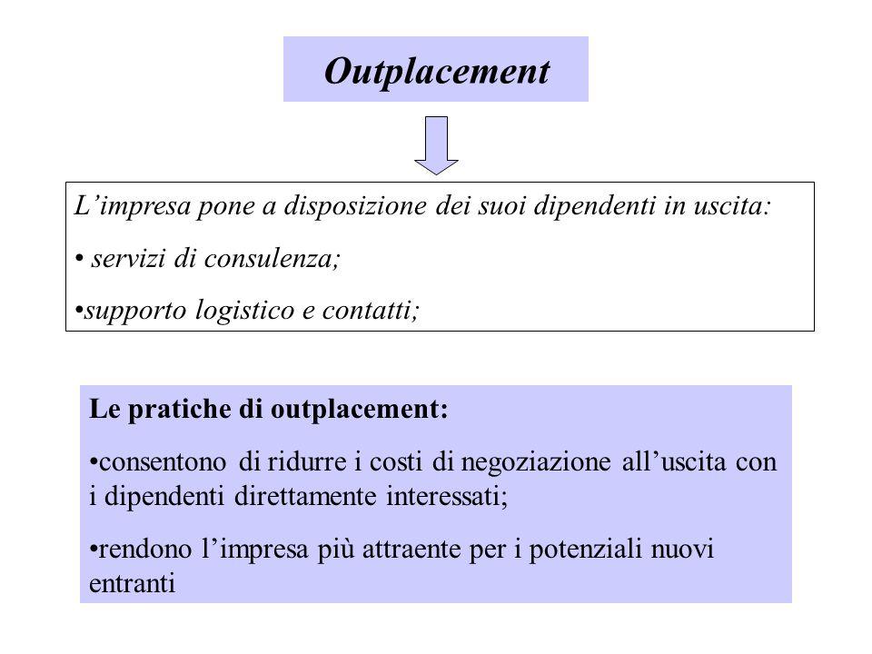 Outplacement L'impresa pone a disposizione dei suoi dipendenti in uscita: servizi di consulenza; supporto logistico e contatti;