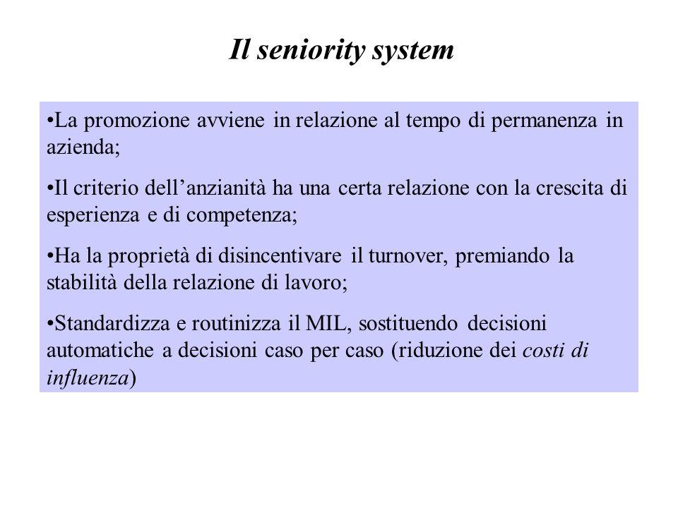 Il seniority system La promozione avviene in relazione al tempo di permanenza in azienda;