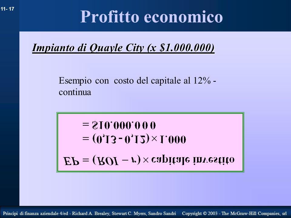 Profitto economico Impianto di Quayle City (x $1.000.000)