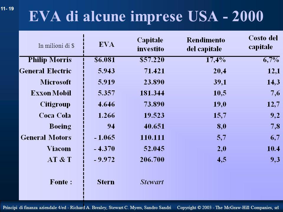 EVA di alcune imprese USA - 2000