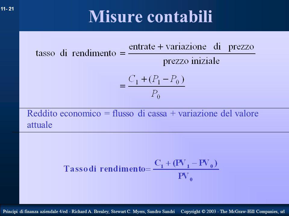 Misure contabili Reddito economico = flusso di cassa + variazione del valore attuale