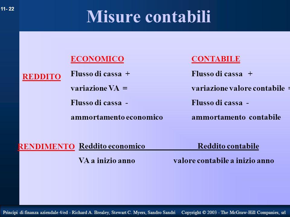 Misure contabili ECONOMICO CONTABILE