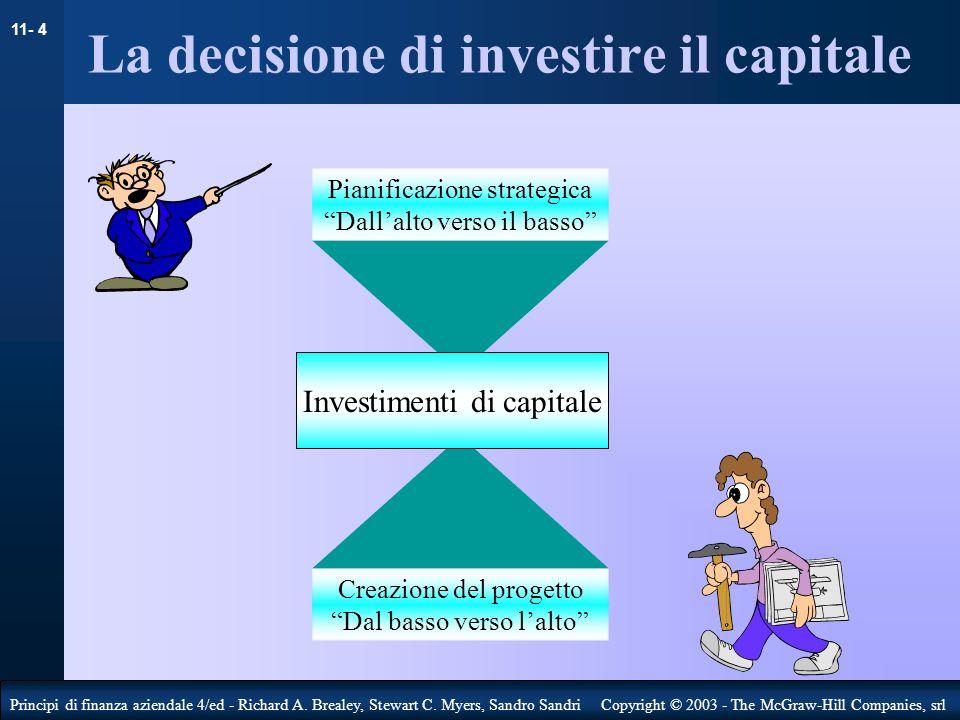 La decisione di investire il capitale
