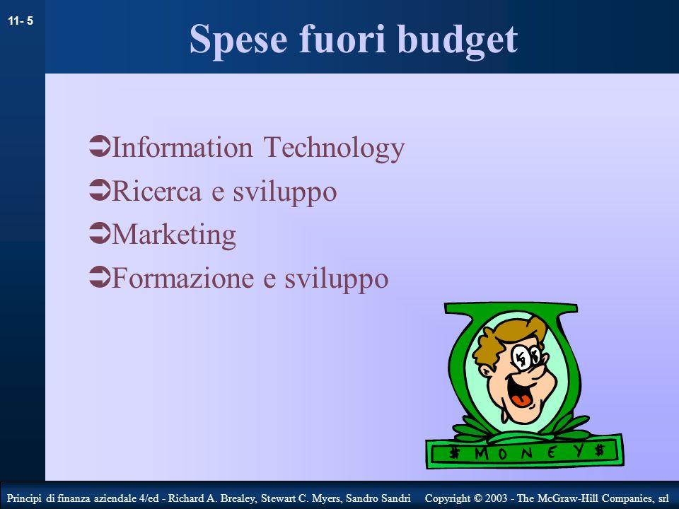 Spese fuori budget Information Technology Ricerca e sviluppo Marketing