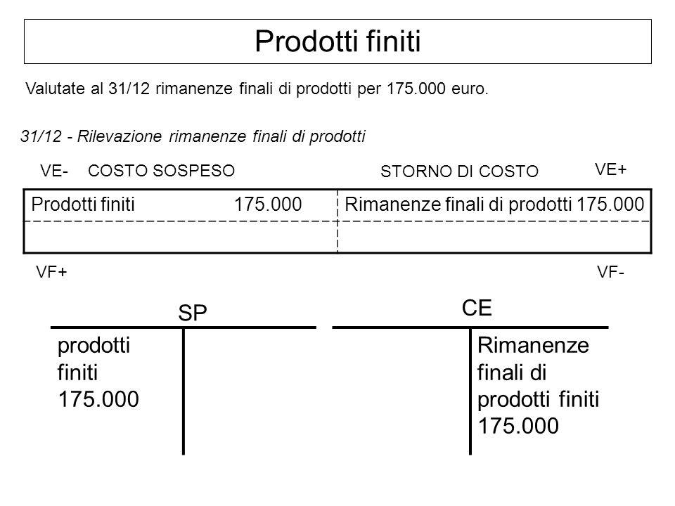 Prodotti finiti CE SP prodotti finiti 175.000