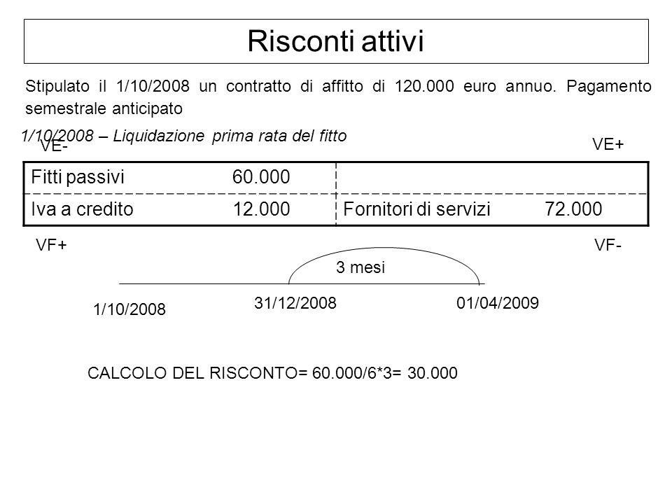 Risconti attivi Fitti passivi 60.000 Iva a credito 12.000