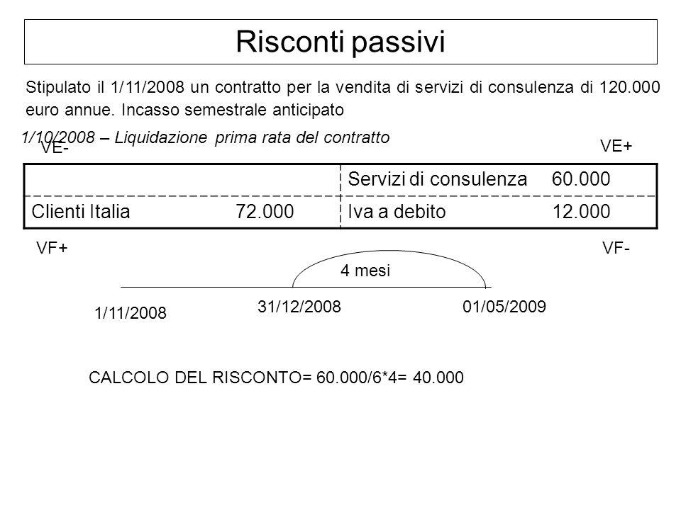 Risconti passivi Servizi di consulenza 60.000 Clienti Italia 72.000