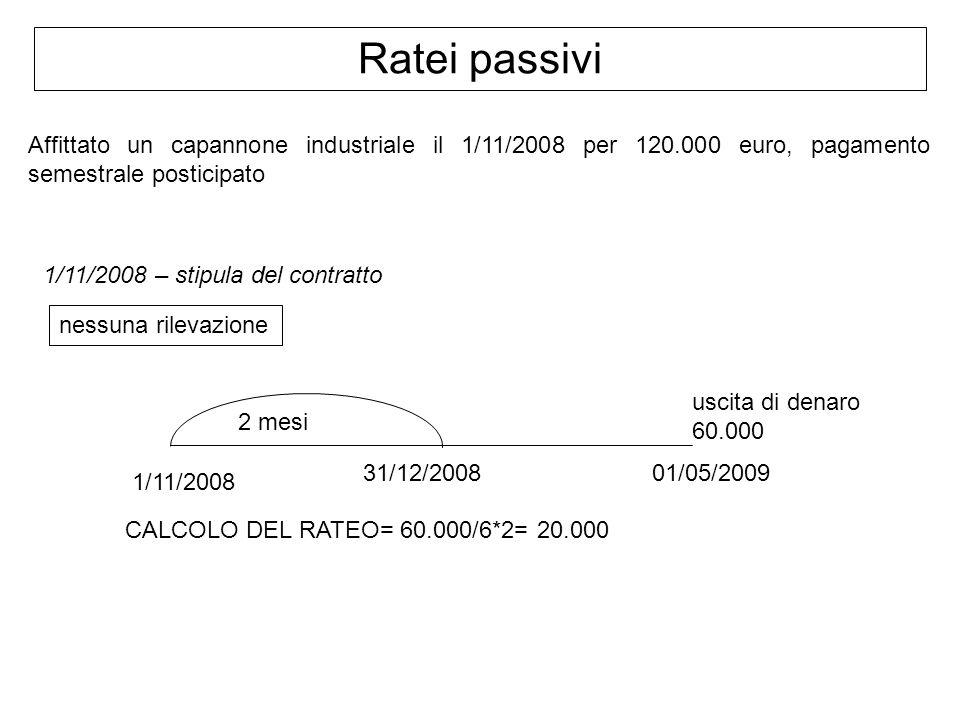 Ratei passivi Affittato un capannone industriale il 1/11/2008 per 120.000 euro, pagamento semestrale posticipato.