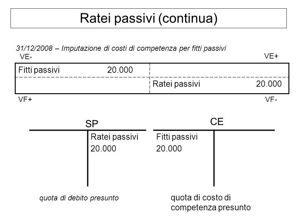 Ratei passivi (continua)