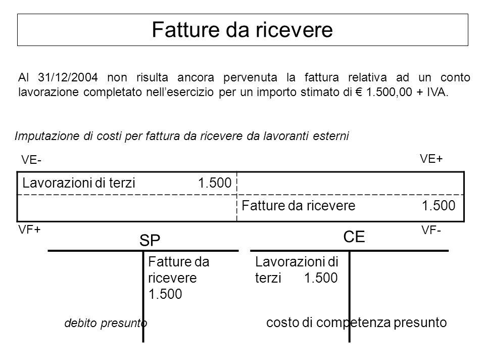 Fatture da ricevere CE SP Lavorazioni di terzi 1.500