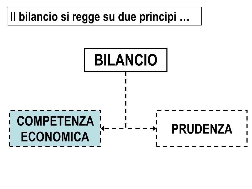 BILANCIO COMPETENZA ECONOMICA PRUDENZA
