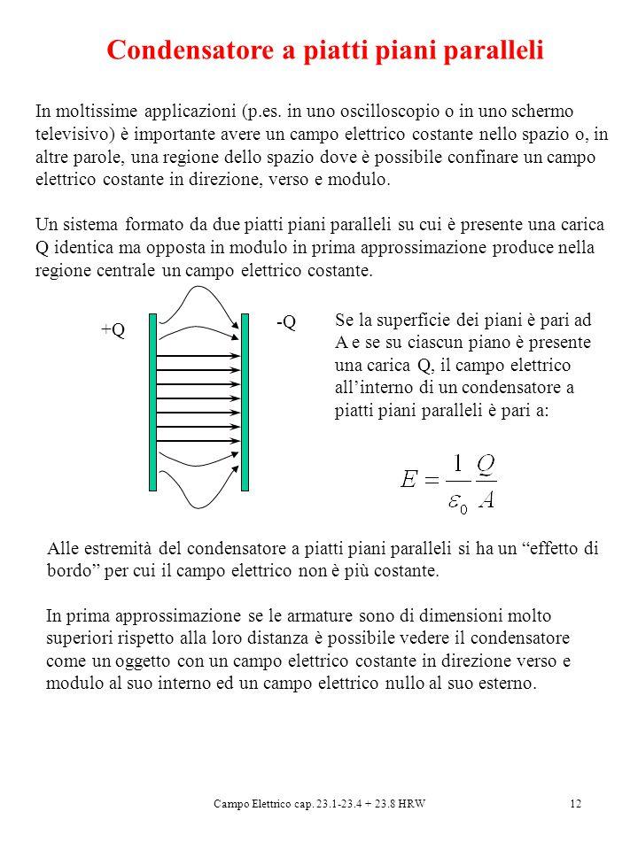 Condensatore a piatti piani paralleli
