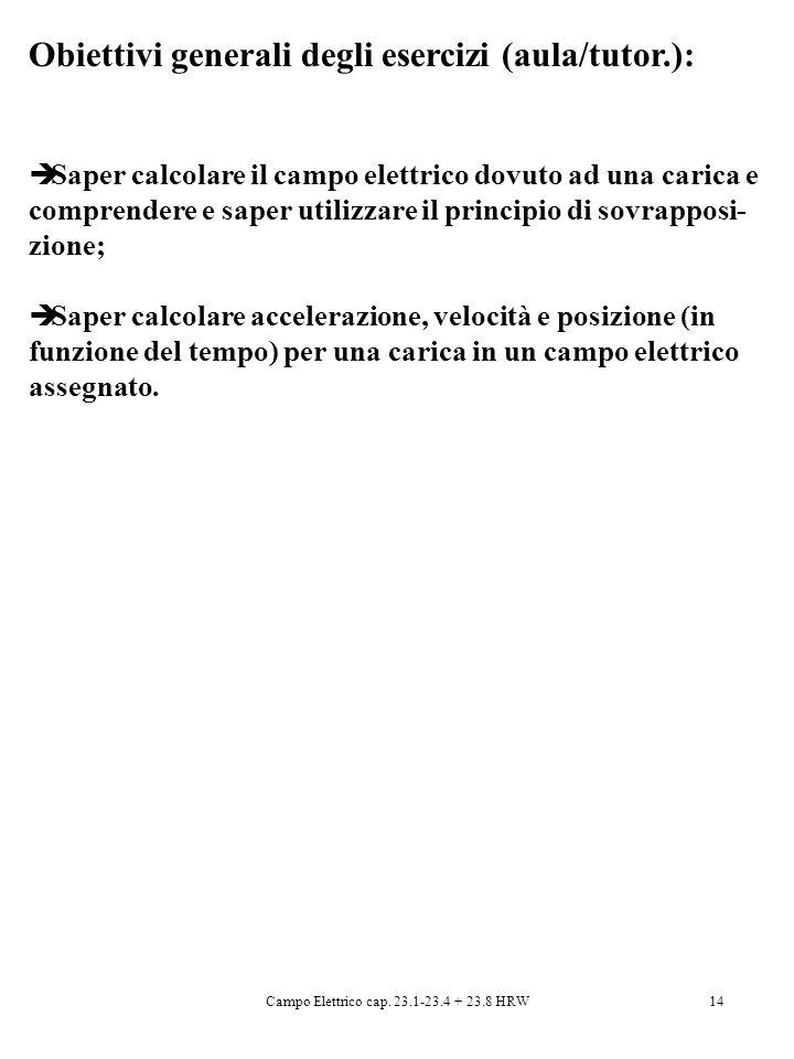 Campo Elettrico cap. 23.1-23.4 + 23.8 HRW